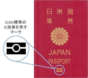ICAO標準のパスポート