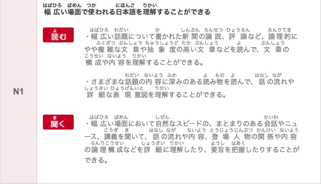 日本語能力試験N1